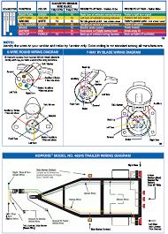 7 way flat trailer wiring diagram wiring diagram 5 Way Trailer Wiring Diagram 5 way trailer wiring diagram printable 5 way trailer wiring diagram sale