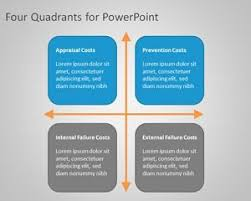 Free Four Quad Diagram For Powerpoint Is A Simple Quadrant