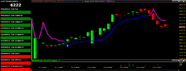 Free Technical Analysis Software For Indian Stock Market