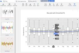 Plotly Financial Charts Plotly Online Dashboards That Update Your Data And Graphs