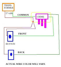 nutone doorbell wiring diagram nutone image wiring nutone doorbell wiring diagram nutone auto wiring diagram schematic on nutone doorbell wiring diagram