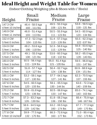 11 12 Female Body Weight Chart Lasweetvida Com