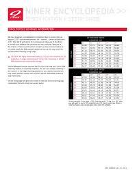 Niner Size Chart Niner Bikes Encyclopedia By Top Fun S L Issuu