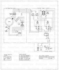 generac power 0060000 lp3250 generac lp3250 portable generator 012345678910
