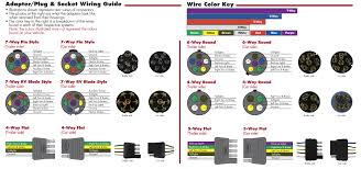 bargman 54 67 525 7 way plug wiring kit 4 Way Trailer Connector Wiring Diagram trailer wiring diagram 4 way trailer plug wiring diagram