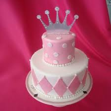 Princess Birthday Cakeget Exciting Ideas For Girl Birthday