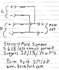 stereo to mono summing gearslutz pro audio community stereo to mono summing monosummer gif
