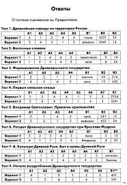 ГДЗ контрольно измерительные материалы История России класс Сми 1