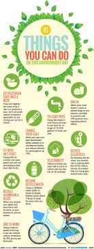 best world environment day posters ideas save infographic 10 must dos on world environment day the times of