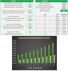 online cash flow calculator discounted cash flow calculator streamlined and easy to use