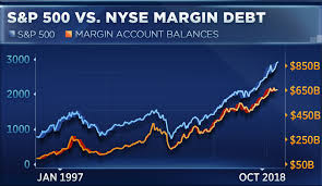 Market Is Showing A Similar Pattern To Peaks In 2000 And