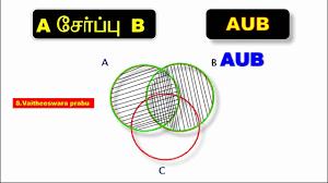 Venn Diagram A U B 10th Maths Sslc Venn Diagrams Aub Auc And Buc Shading Regions