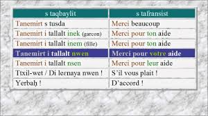 Amazighkabyle Tamsirt Tis 1 Leçon N1 Cours N1 درس رقم1 Version 2 Algerie