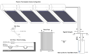 rooftop solar panels life energy solar panel sketch