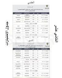 الآن نتائج الثانوية العامة الكويت 2021 وزارة التربية نتائج الصف الثاني عشر  بالرقم المدني - إيجي سكوب