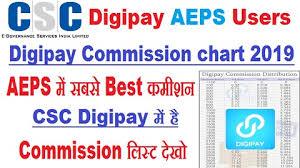 Digipay Commission Chart 2019