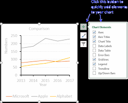 Excel Chart Components