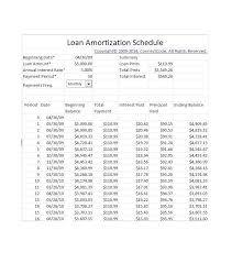 amortization car loan calculator loan calculator in excel printable loan amortization template loan