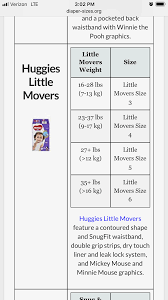Huggies Size Chart Part 2 Diaper Sizes Diaper Size Chart