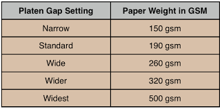 How To Configure A Printer For Third Party Paper Printing