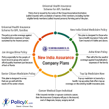 New India Health Insurance Policy Premium Chart New India Assurance Company Renew Or Buy Policy Online
