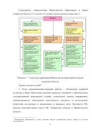 Отчет по практике на заказ на studentam in ru 5 6