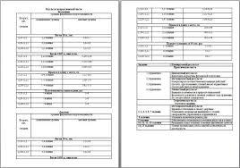 Контрольно измерительные материалы для промежуточной аттестации по  Контрольно измерительные материалы для промежуточной аттестации по физической культуре в основной школе 5 класс