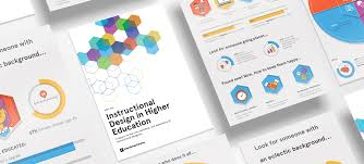 The State Of Instructional Design Intentional Futures