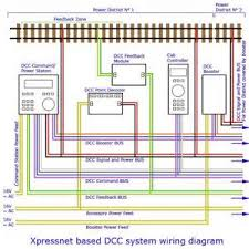 wiring diagram for christmas lights images model railroad wiring tips for dc and dcc layouts