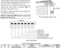 white rodgers gas valve wiring diagram download wiring diagram White Rodgers Gas Valve Manual wiring diagram pictures detail name white rodgers gas valve wiring diagram white rodgers zone valve