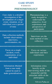 examples of case study method in psychology