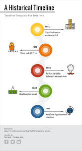 a timeline template infographic design visme introduces new infographic timeline