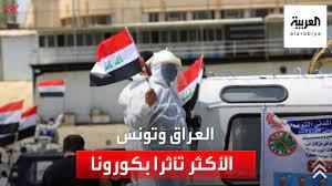 كورونا.. العراق وتونس الأكثر تأثرا بالوباء عربيا - YouTube