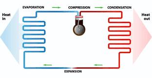 air source heat pump diagram.  Heat Ground Source Heat Pump Diagram Air For Diagram U