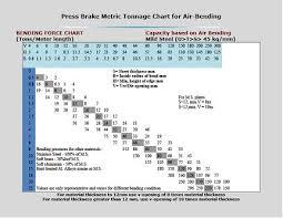 Press Brake Metric Tonnage Chart