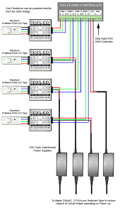 dmx lighting wiring diagram dmx image wiring diagram how to control tens or hundreds of meters of rgb led tape on dmx lighting wiring
