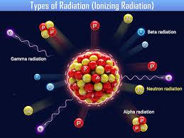 Radiation Exposure Flight Safety Foundation