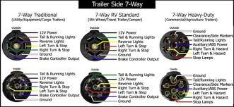 wiring diagram wiring diagram for 7 pin rv plug qu363 2 250 7 way trailer plug wiring diagram ford at Rv Plug Wiring Diagram
