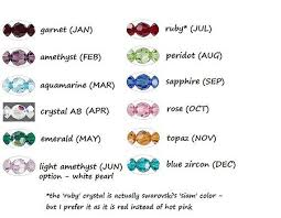 Birthstone Chart For Swarovski Crystal Birthstones
