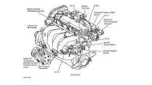 99 plymouth breeze engine diagram wiring diagram for you • 1999 plymouth breeze engine diagram everything about wiring diagram u2022 rh calsignsolutions com 1999 plymouth breeze