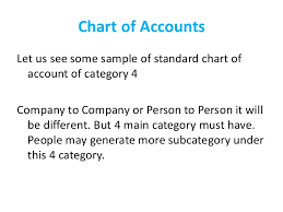 Standard Chart Of Accounts For Small Business Online Cloud Based Accounting Software For Personal Or Small