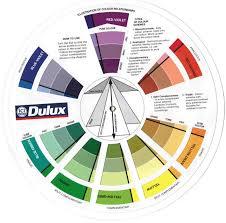 Details About Ici Dulux Color Wheel Dulux Paint Colour Chart