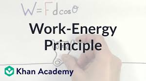 Work And The Work Energy Principle Video Khan Academy