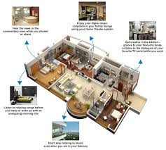 wiring a house for sound solidfonts powering your multi room music system wiring house