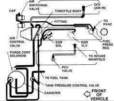 wiring diagram l98 engine 1985 1991 gfcv tech bentley corvetteforum guru is your independent corvette resource join us for corvette forums community tech library guru dictionary and more