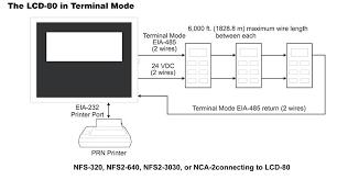 notifier lcd 80 fire alarm system annunciator fox valley fire Notifier Nfs2 3030 Wiring Diagram lcd 80 in terminal mode Who Makes Notifier NFS2-3030