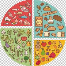 Healthy Diet Icon Png Clipart Area Bar Chart Chart