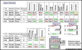 wiring diagram humbuckers volume way switch images com guitar wire humbucker wiring diagrams ibanez guitarhumbuckercar