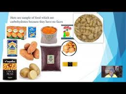 fats biomolecules updated