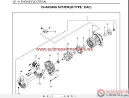 daewoo matiz engine wiring diagram somurich com daewoo matiz 0.8 wiring diagram awesome daewoo matiz wiring diagram gallery electrical circuit 778